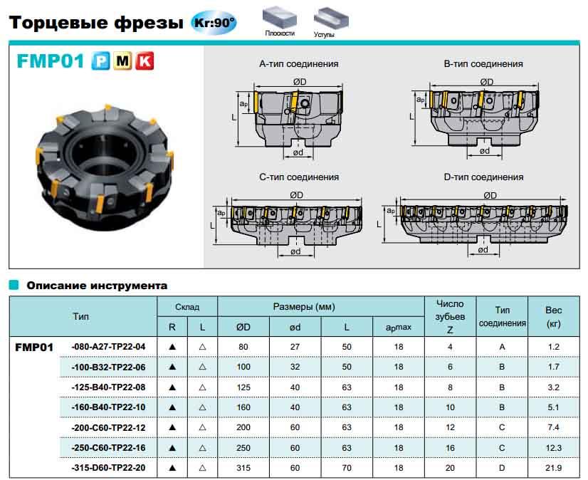 Гост 9304-69 фрезы торцовые насадные. типы и основные размеры