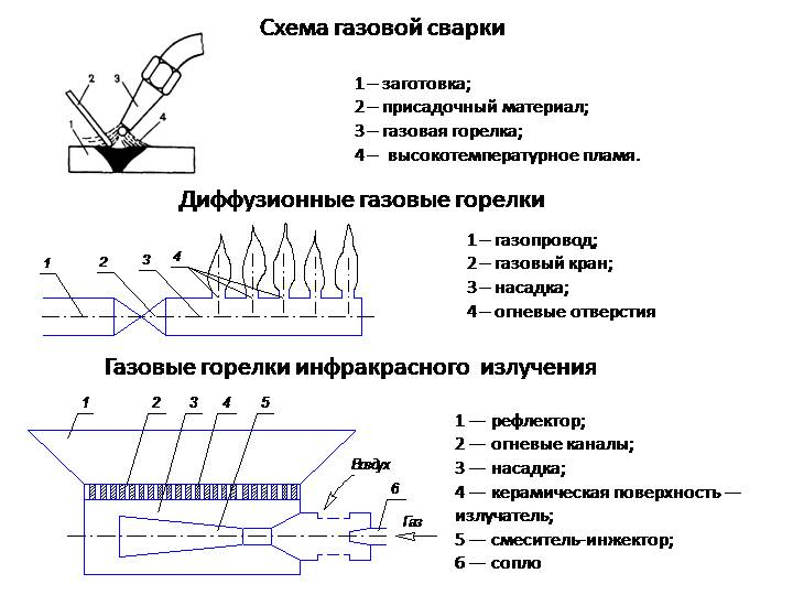 Конденсаторная сварка своими руками: схема и описание точечной контактной сварки