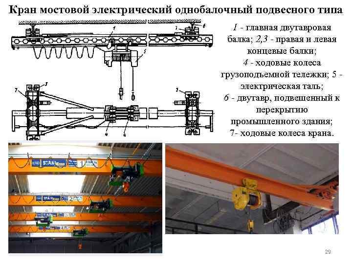 Мостовой кран устройство. чем мостовой кран отличается от крана балки
