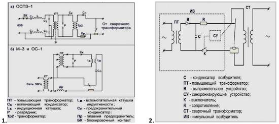 Принцип работы осциллятора для сварки