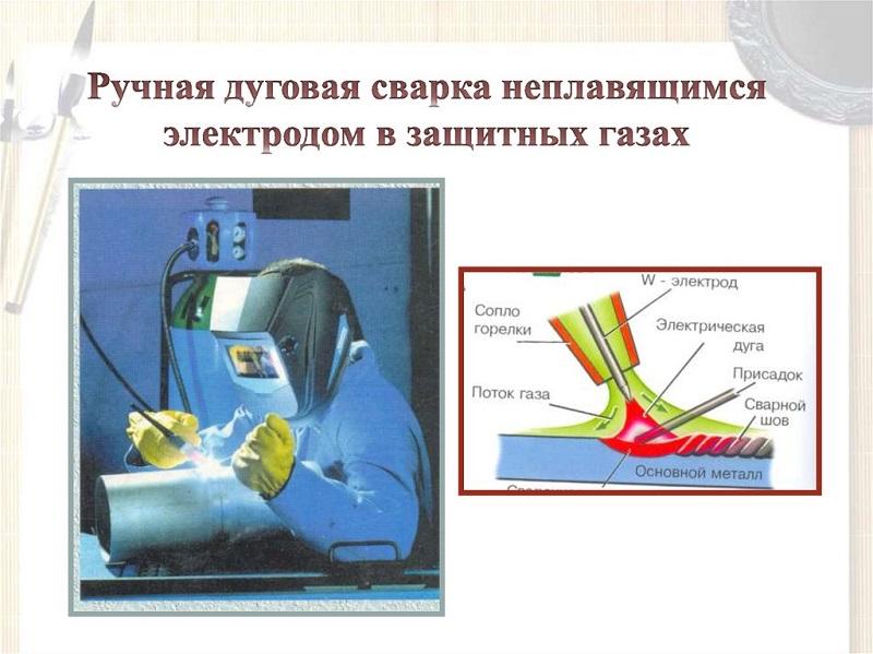 Сварка в среде защитных газов: техника, особенности
