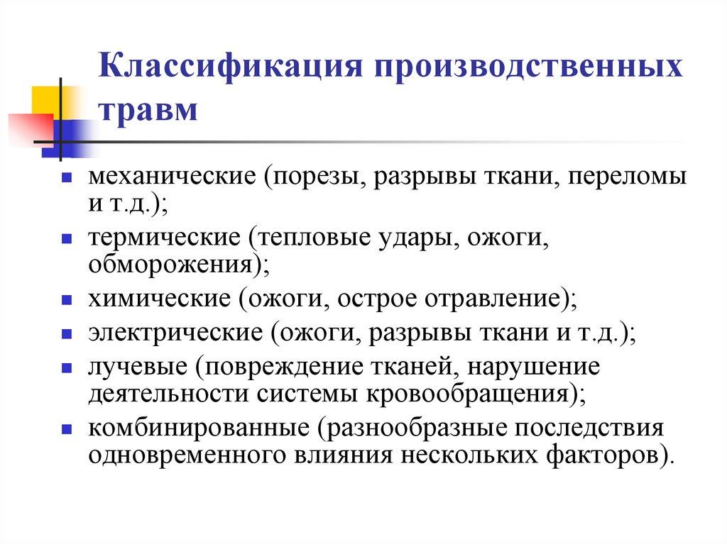 Основные причины производственного травматизма :: businessman.ru