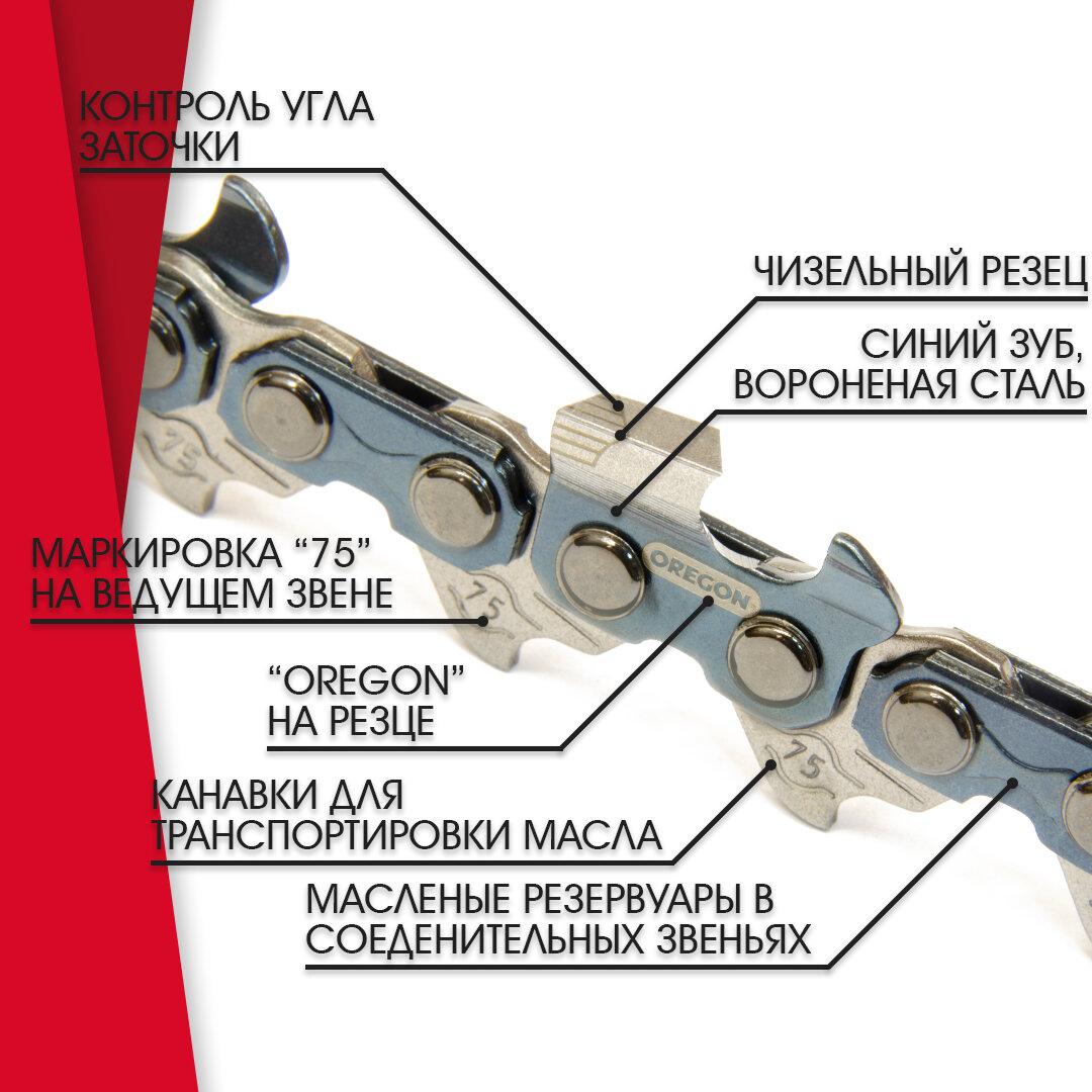 Цепь для бензопилы: особенности выбора по шагу цепи, типу звеньев