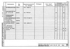 Ведомость покупных изделий. пример заполнения и бланк 2021