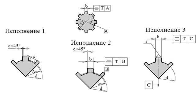 Расчет шлицевого эвольвентного соединения - металлы и металлообработка