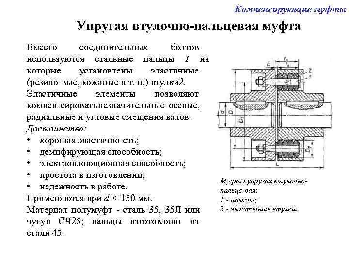 Упругая муфта | предназначение и виды упругих муфт - на промышленном портале myfta.ru