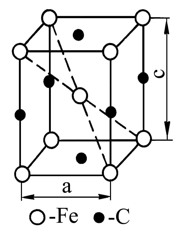 Мартенсит — википедия. что такое мартенсит