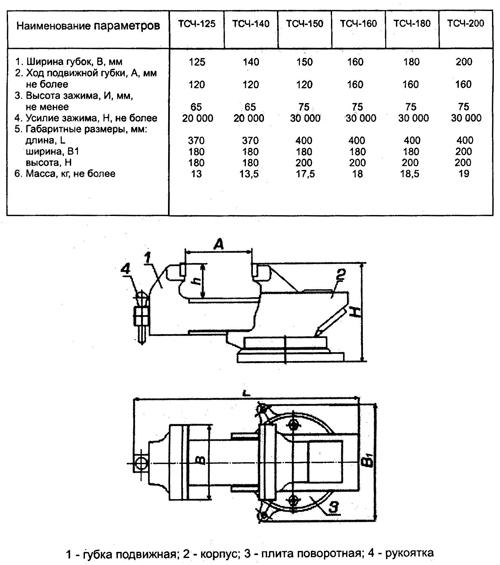Настольные слесарные тиски — устройство, изготовление своими руками
