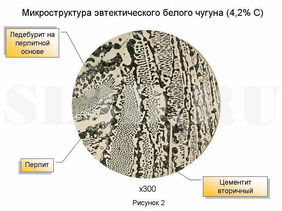 Виды чугуна и их применение и маркировка, свойства