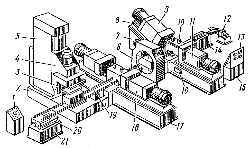 7.6. агрегатные станки для сверления. шестипозиционный агрегатный сверлильный станок.
