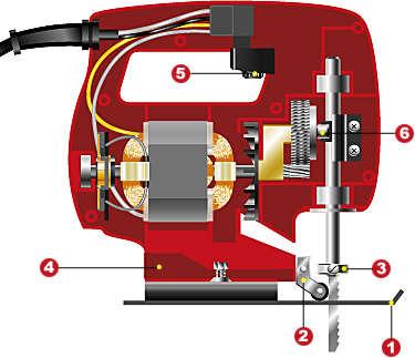 Простые способы поиска неисправности и ремонта электролобзиков своими руками