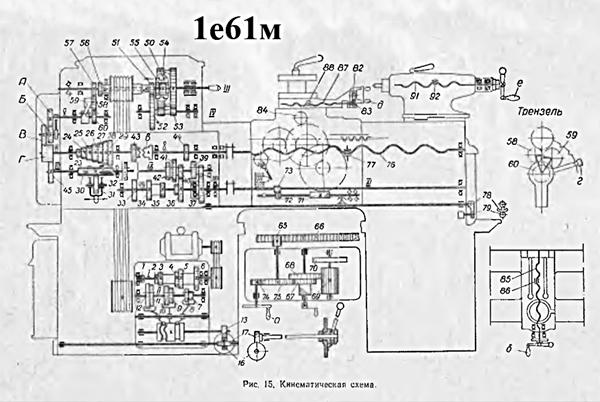 Токарно-винторезный станок 1м63.