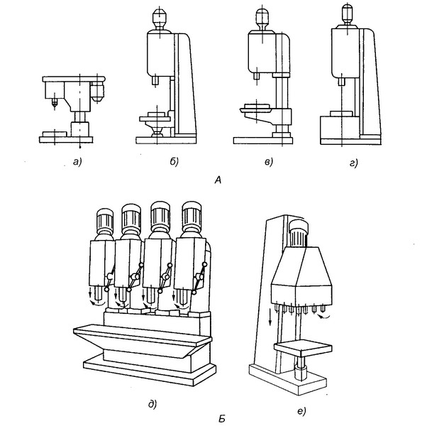 Устройство вертикально-сверлильного станка
