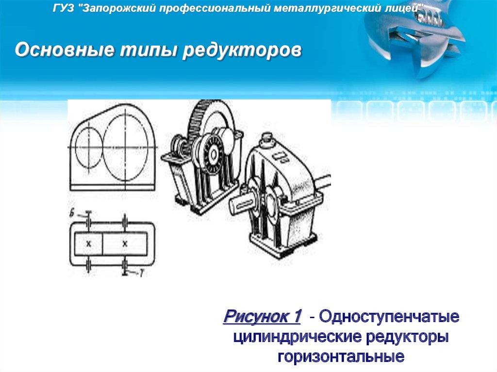 Одноступенчатый редуктор, компоновка икинематические схемы, сборка и сборочный чертеж, устройство и принцип работы
