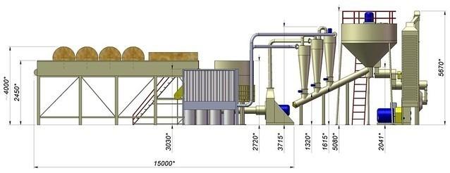 Технология производства пеллет, производство толпливных пеллет из древесины