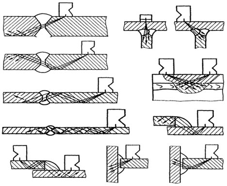 Ультразвуковой контроль сварных соединений