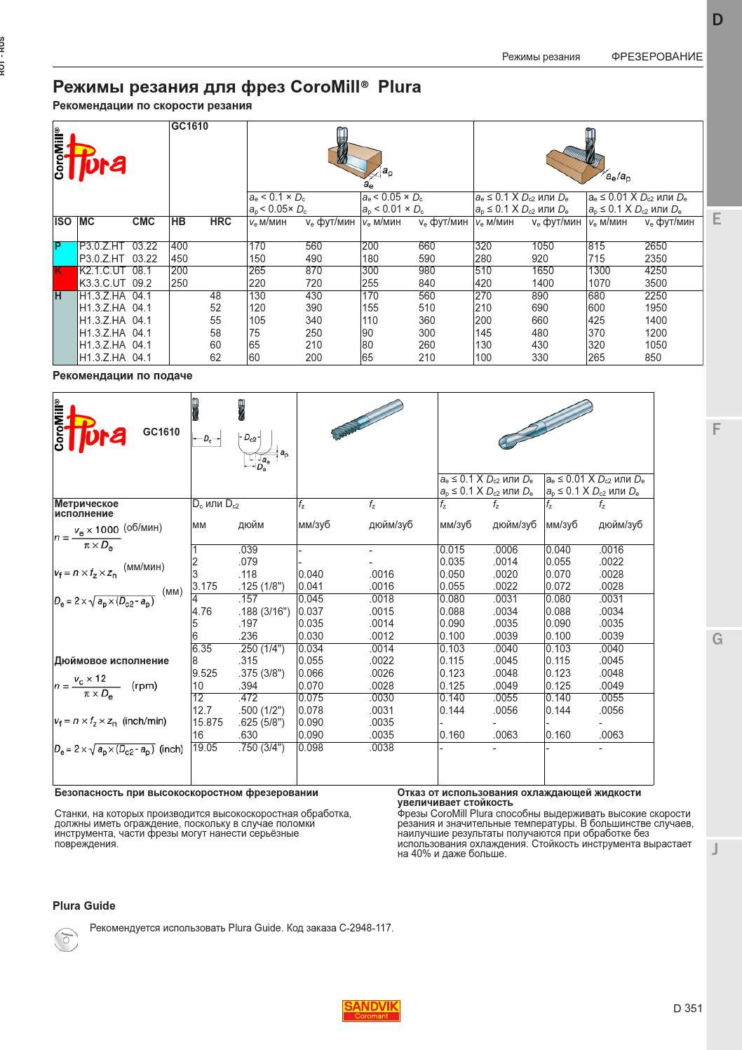 Глава v. обработка деталей на фрезерных станках