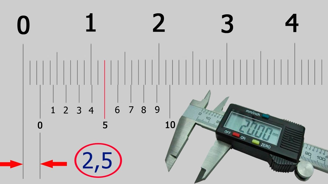Как пользоваться штангенциркулем, микрометром, линейкой