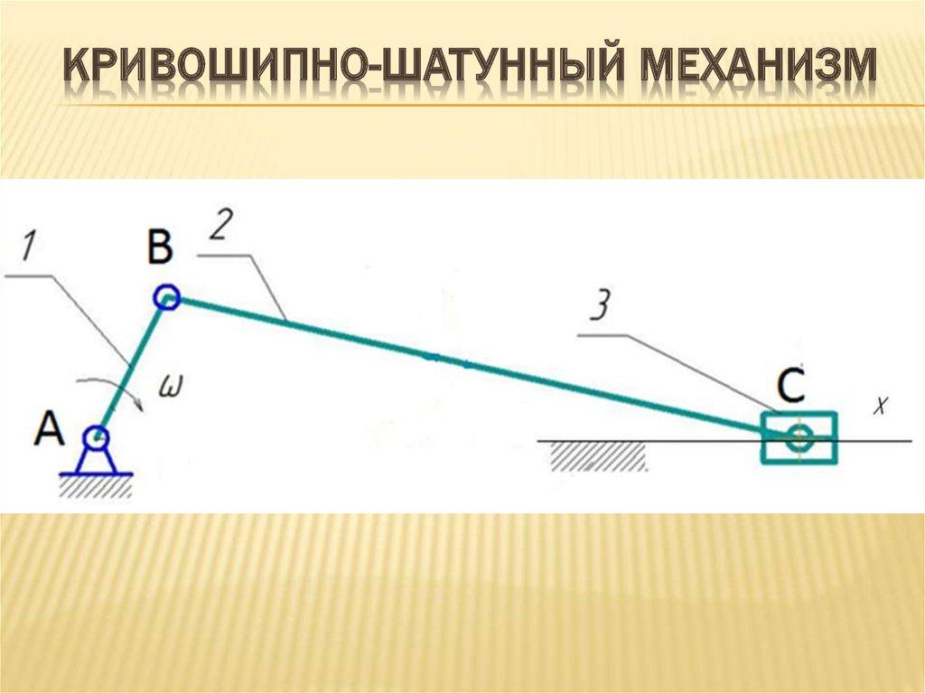 Кривошипно-ползунный механизм  - большая энциклопедия нефти и газа, статья, страница 3