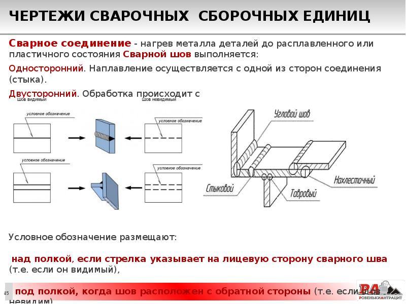 Сварочные швы: виды сварных соединений и классификация способов сварки