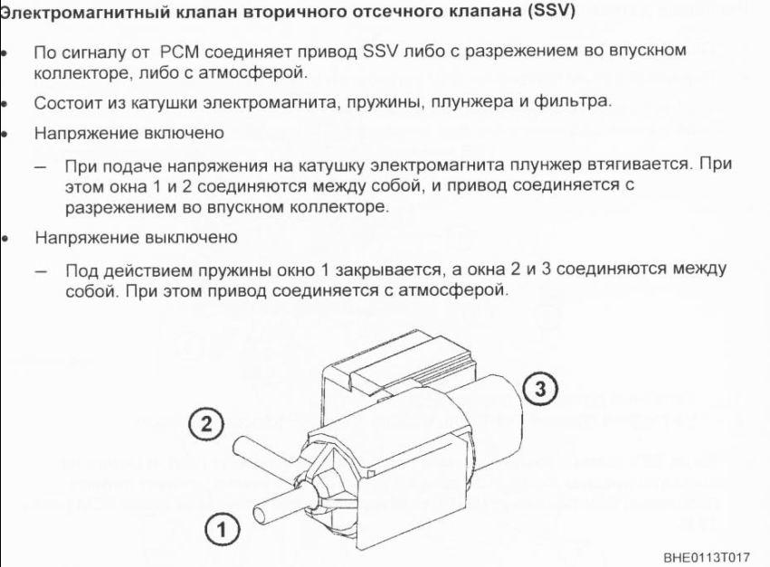 Как проверить электромагнитный клапан ваз 2109 карбюратор