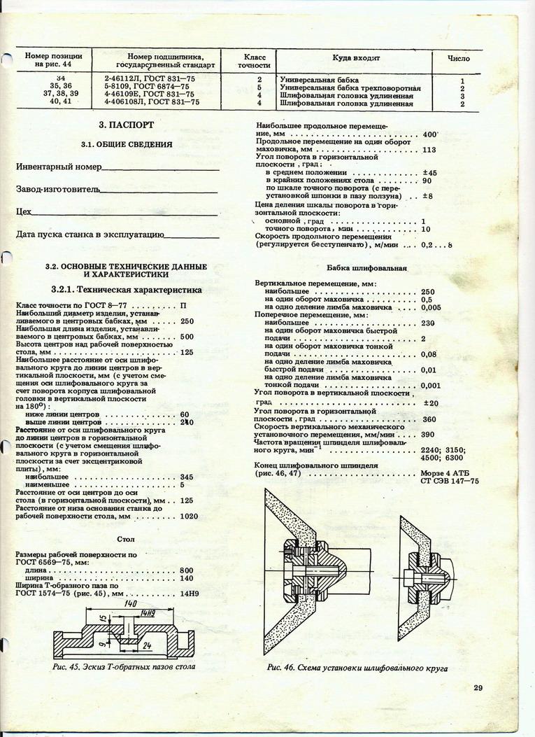 3а64м станок универсально-заточной описание, характеристики, схемы