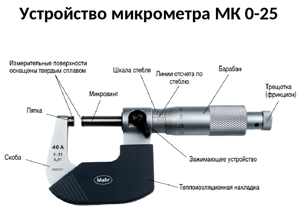 Как пользоваться микрометрическим нутромером