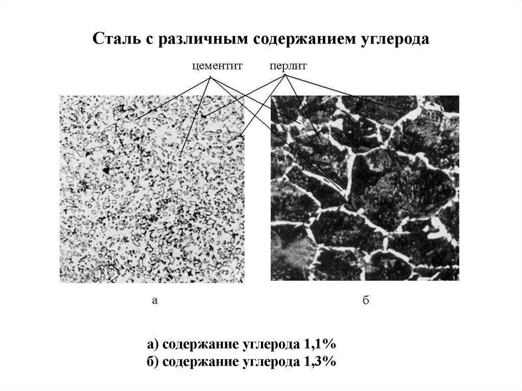 Диаграмма состояния железо-цементит – осварке.нет