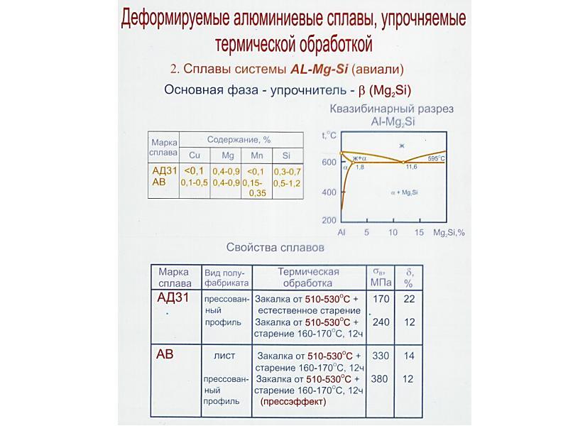 Литниковые системы: элементы и принципы