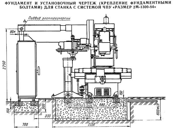 Монтаж фундамента под станок для обработки металла