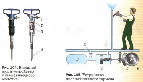 Молоток отбойный: советы по выбору и обзор производителей :: syl.ru