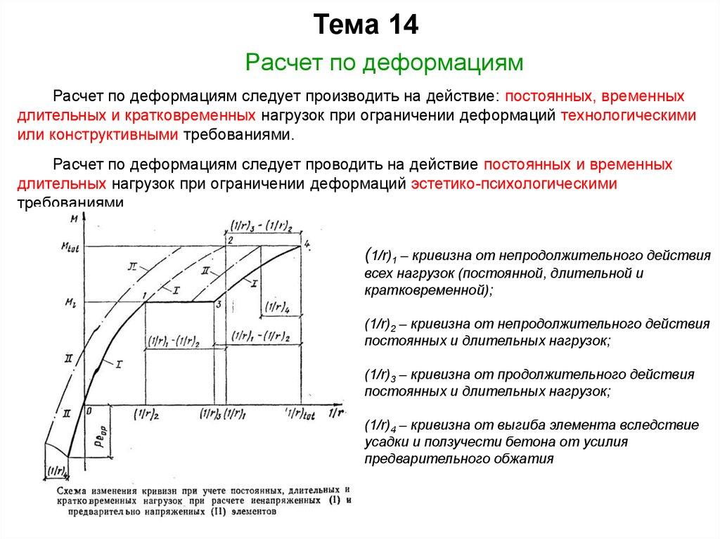 Изложение: обработка металлов давлением 2