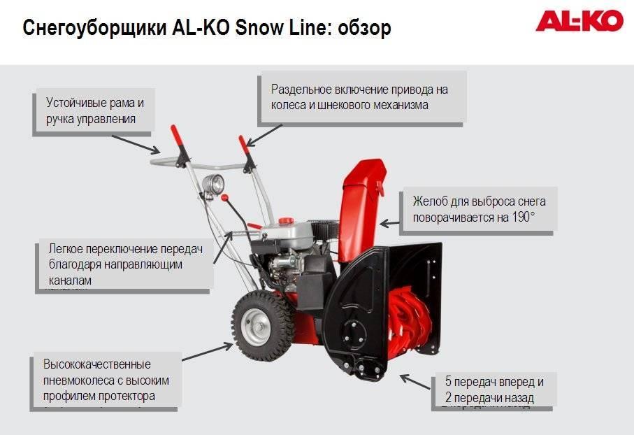 Уборка территории от снега: сравнительный обзор снегоуборочного инвентаря