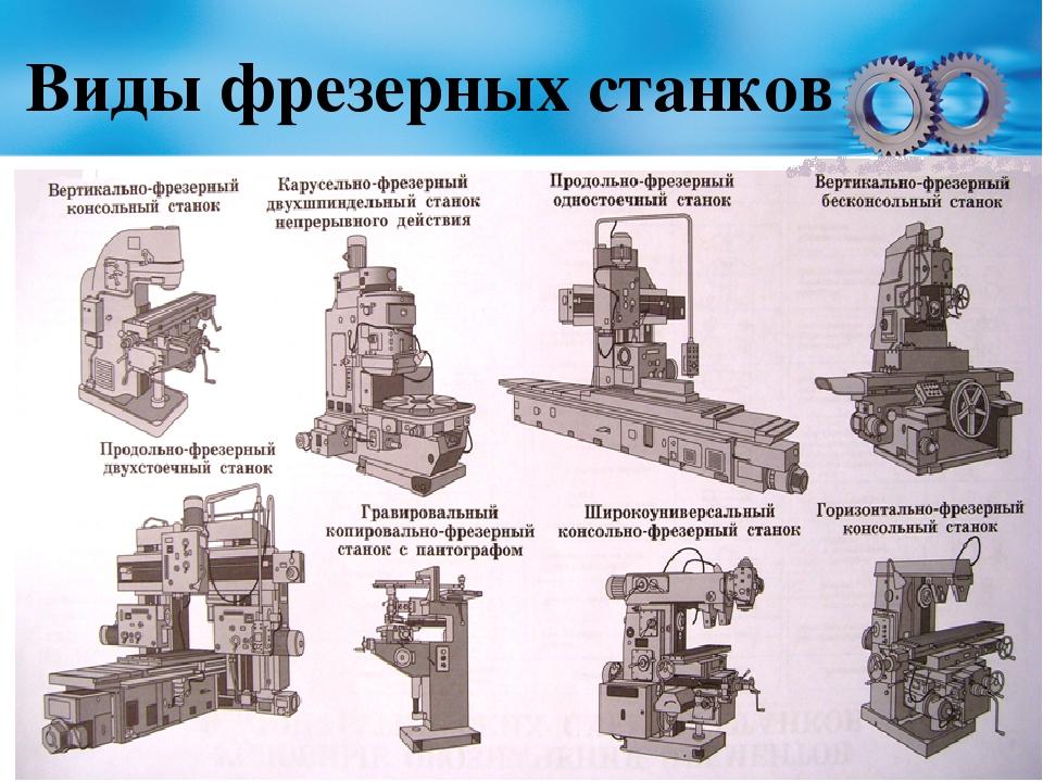 Фрезерные станки по металлу