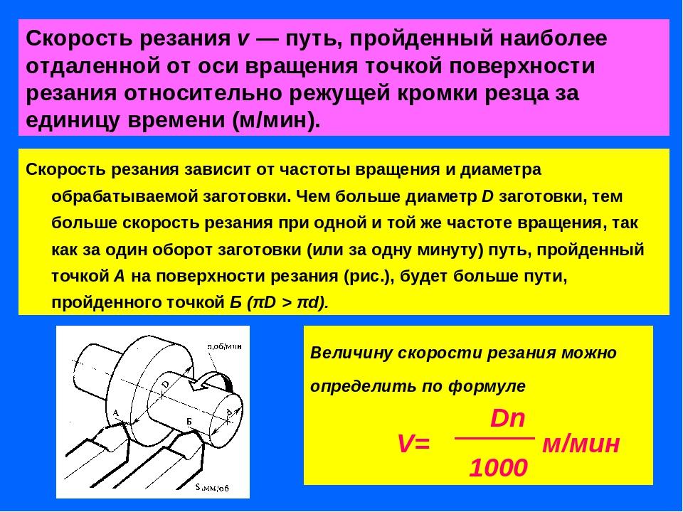 Последовательность расчета режима резания при точении
