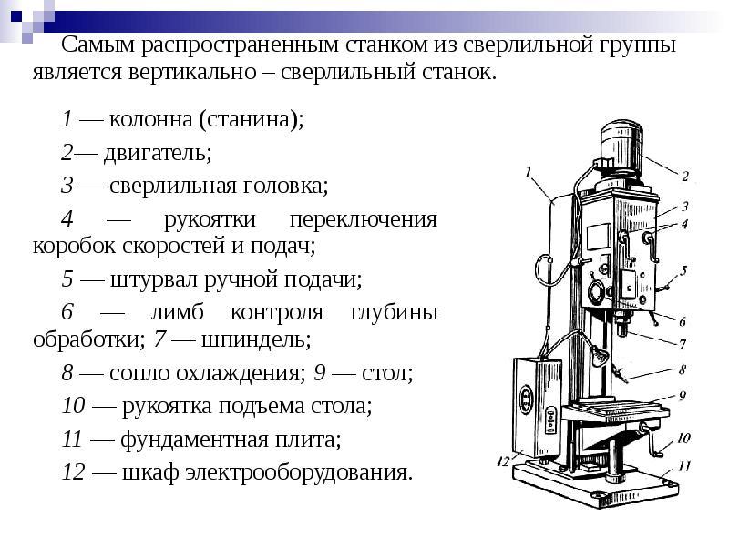 Магнитно-сверлильный станок на плите и другие виды
