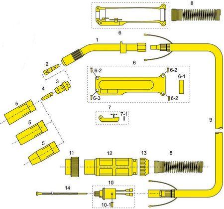 Разновидности и устройство газовых горелок