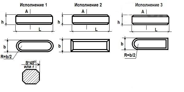 Гост 8790-79 основные нормы взаимозаменяемости. соединения шпоночные с призматическими направляющими шпонками с креплением на валу. размеры шпонок и сечений пазов. допуски и посадки