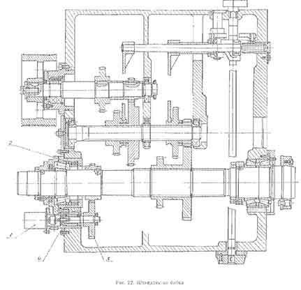 Обзор токарно винторезного станка 16к20
