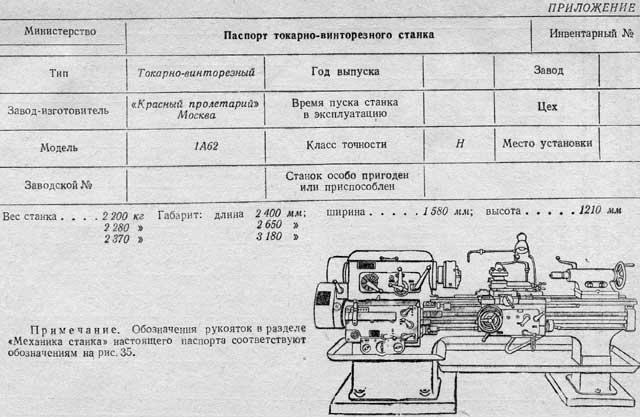 Станок токарно-винторезный 1в62г: описание, технические характеристики на станок токарно-винторезный 1в62г, фотографии и возможность купить по низкой цене - нелидовпрессмаш