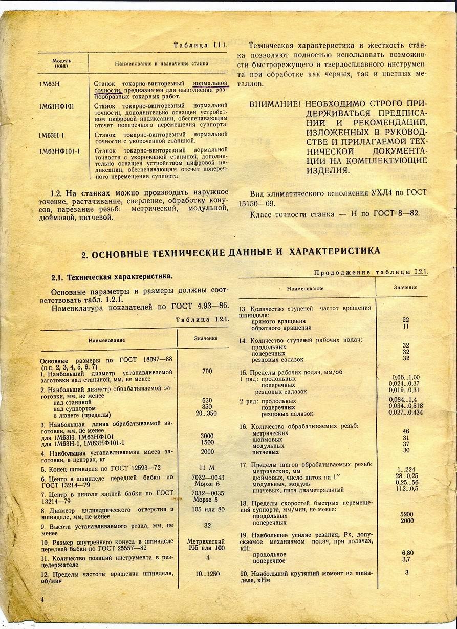 1615 станок токарно-винторезный универсальныйпаспорт, схемы, описание, характеристики