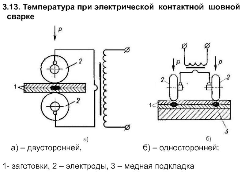 Купить станки для сварки продольных и радиальных швов в москве, рф, казахстане, беларуси. фото, видео, характеристики