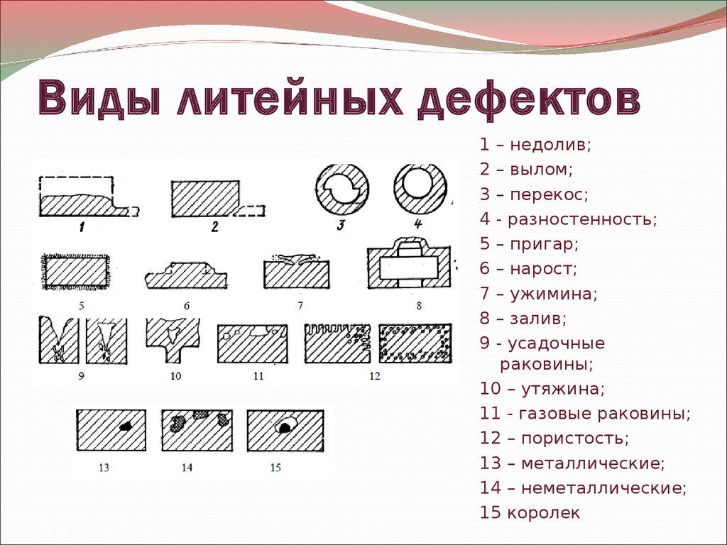 Дефекты сварных соединений и швов: трещины, подрез, поры, включения, брызги | сварка и сварщик