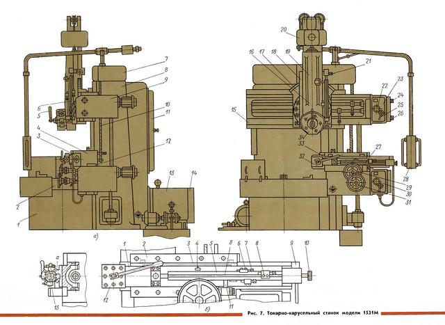 Токарно-карусельный станок 1512 технические характеристики, паспорт