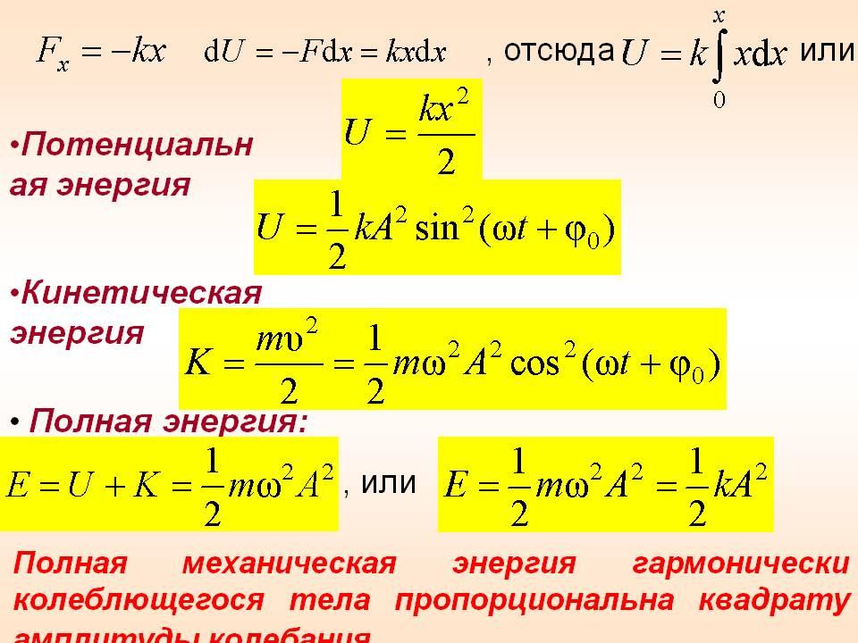 Кинетическая энергия вращательного движения – полная формула