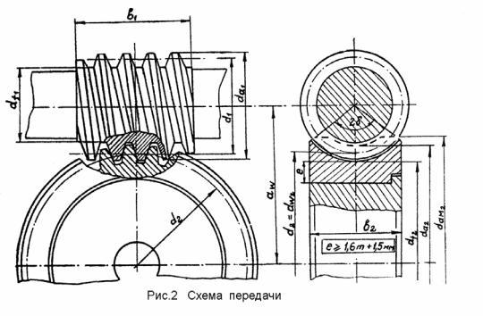 Чем отличается червяк архимедов от эвольвентного. изготовление цилиндрических червячных передач зубчатых колёс