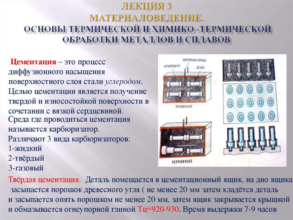 6.химико—термическая обработка: цементация, нитроцементация