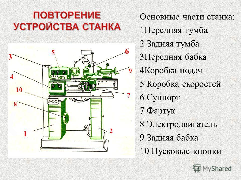 Особенности токарно-винторезных станков, их основные узлы
