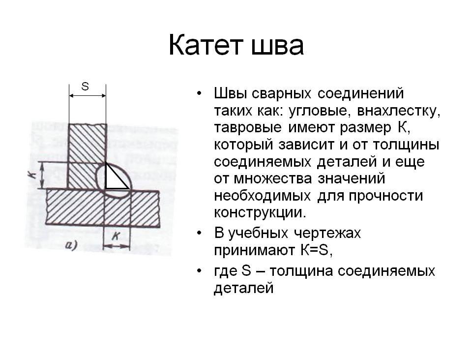 Универсальный шаблон сварщика ушс-3: как пользоваться, поверка