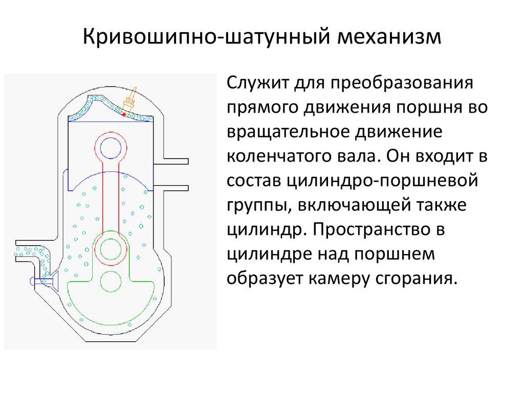 Кривошипно-шатунный механизм (кшм). назначение, устройство, принцип действия
